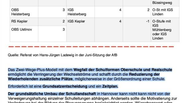 Vorschlag für die Neuordnung der Schullandschaft in Hannover