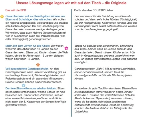 2010-08-31_spd-lt_gute-schule-2-500