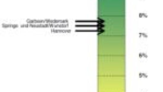 2010-09-15-vb-barometer